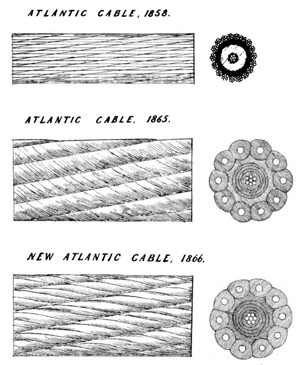 History of the Atlantic Cable & Submarine Telegraphy - Fleeming ...