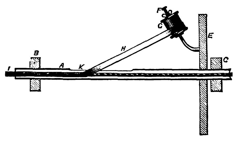 history of the atlantic cable  u0026 submarine telegraphy - messrs  siemens u2019 telegraph works