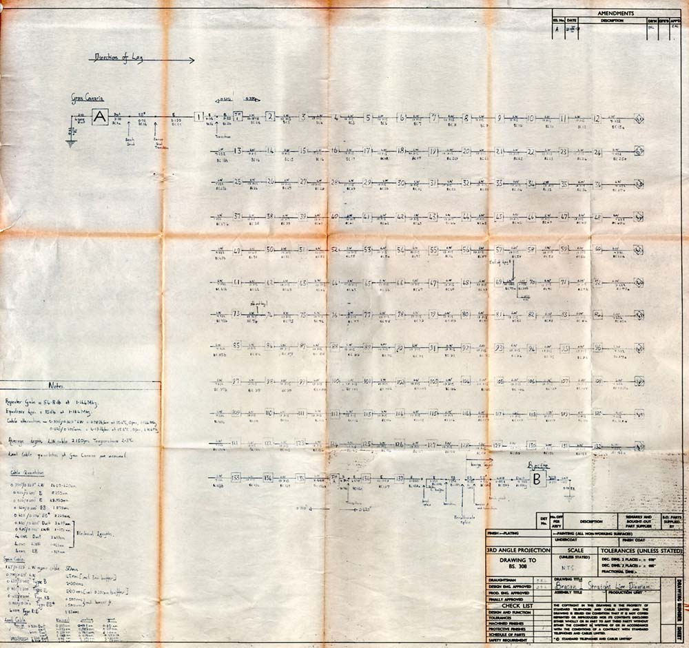 History Of The Atlantic Cable Submarine Telegraphy 1973 Bracan 1 Flat Twinearth And 3 Coreearth We Must Wire Up Circuit Drawings