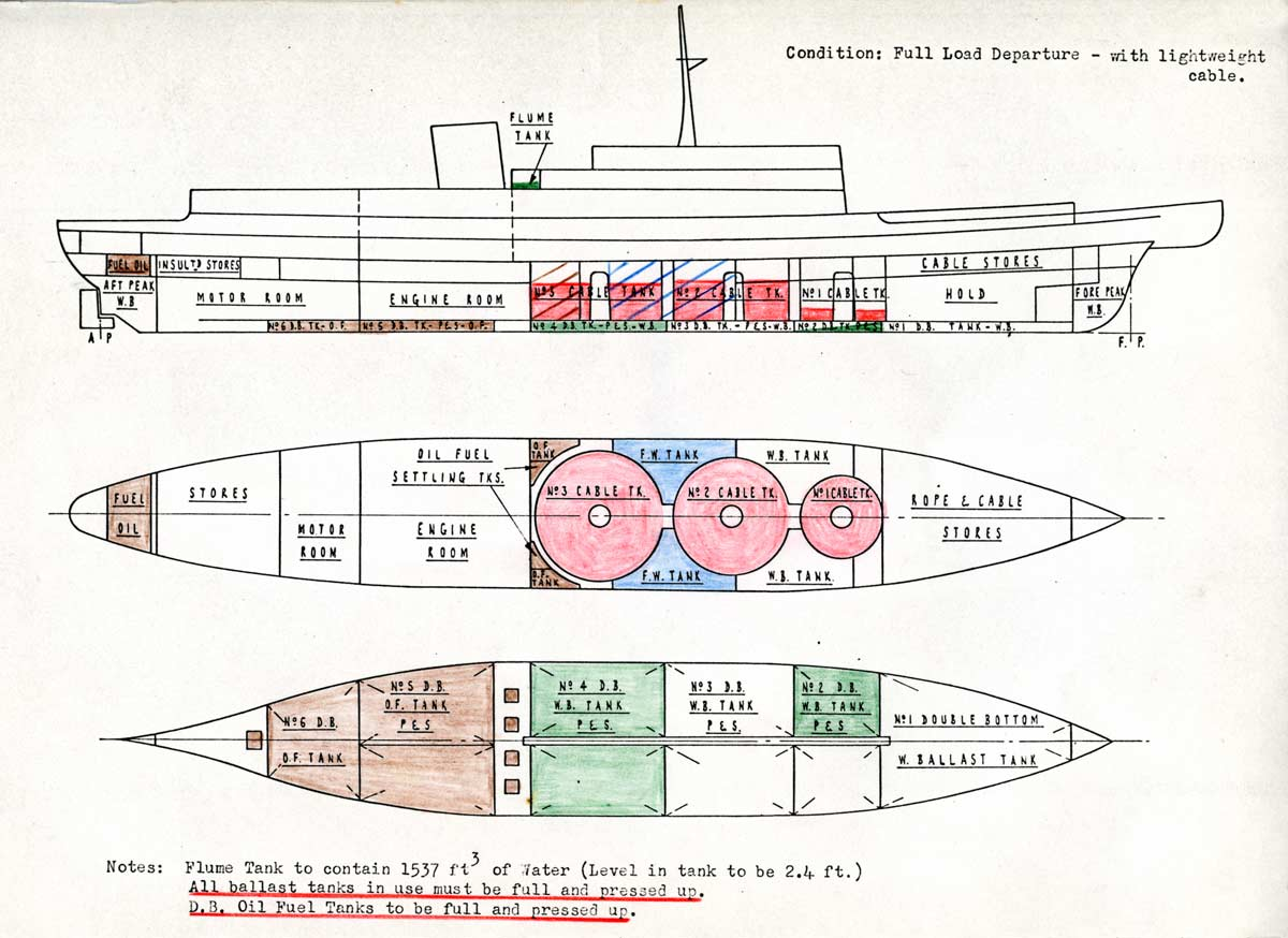 History of the atlantic cable submarine telegraphy flume tanks pooptronica Images