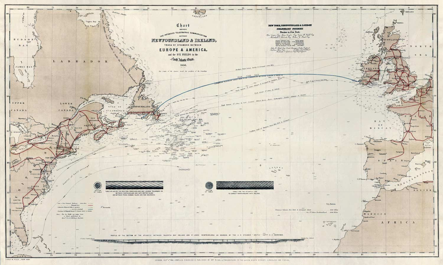 History Of The Atlantic Cable Submarine Telegraphy First Schematic Shows Global Loom With Colours Wire Diameters Chart Shewing Intended Telegraphic Communication Between Newfoundland And Ireland London Day Son Dec 4th 1856