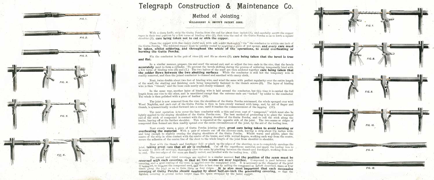 Cable Jointing Methodology : History of the atlantic cable submarine telegraphy